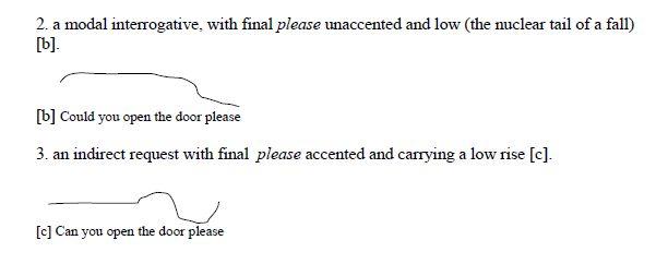 Intonation In Polite Requests