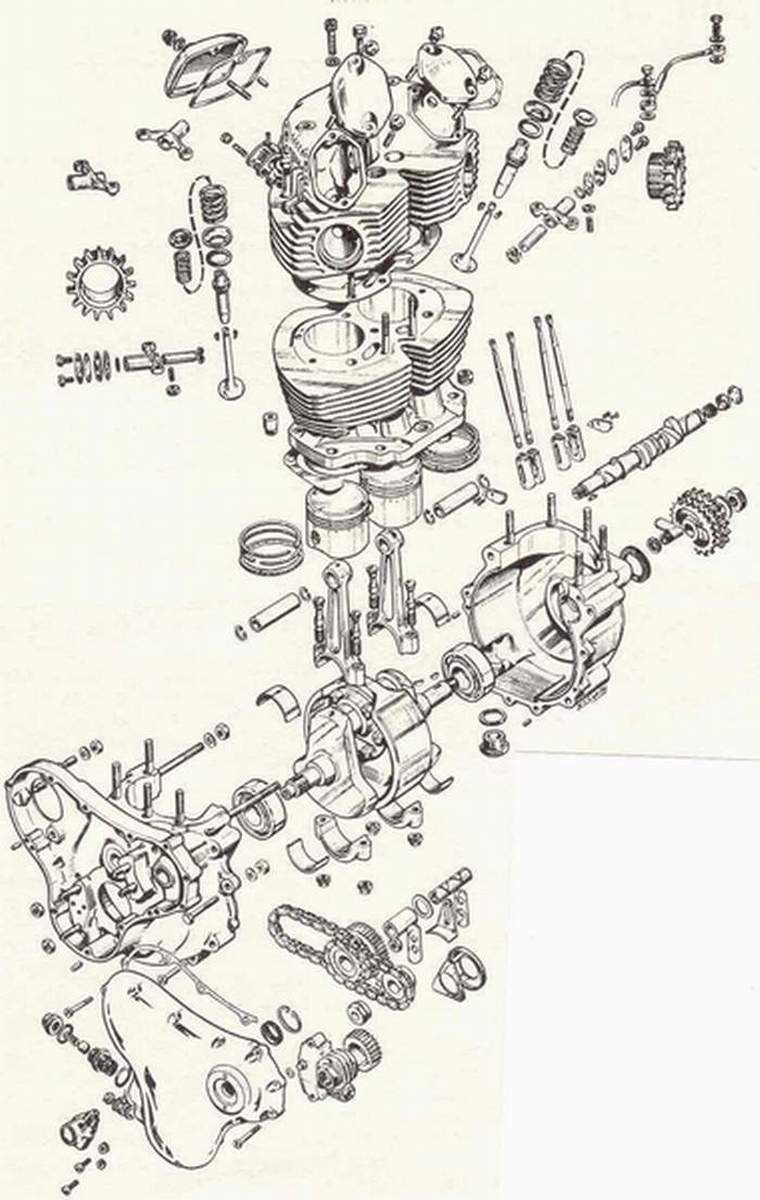 norton commando engine diagram