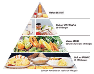 Hindari 4 Jenis Makanan Penyebab Jerawat